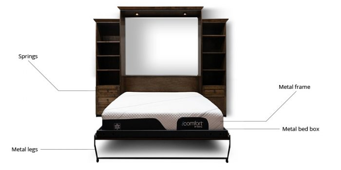 The difference between a Murphy bed and Wall Bed